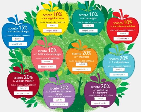 prenatal buoni sconto mele