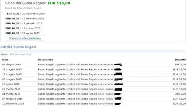 amazon buoni 115 euro